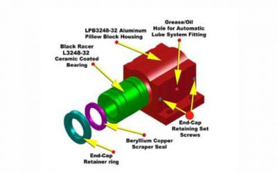 LM76 solution for industrial buffing system for truck wheels