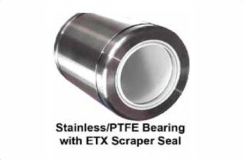 LM76 linear bearings for food systems
