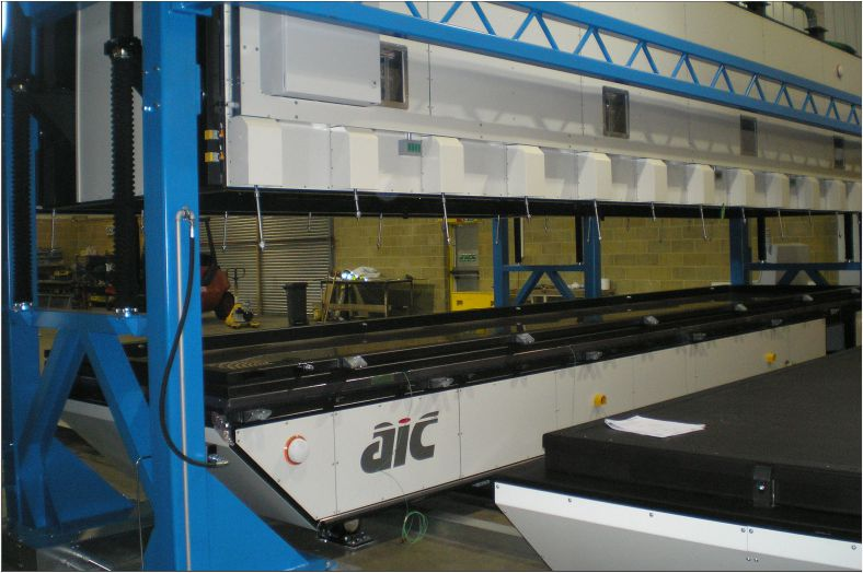 Controlling palletised loads moving in automated processes