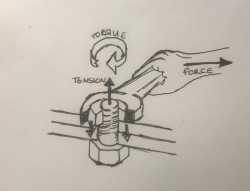 What are Torque and Tension?